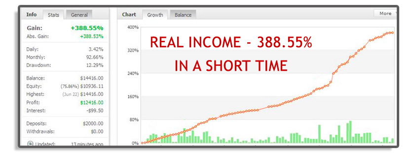 Forex Breakthrough Formula(Enjoy Free BONUS Magic Scalping System + Trade Alert Software)